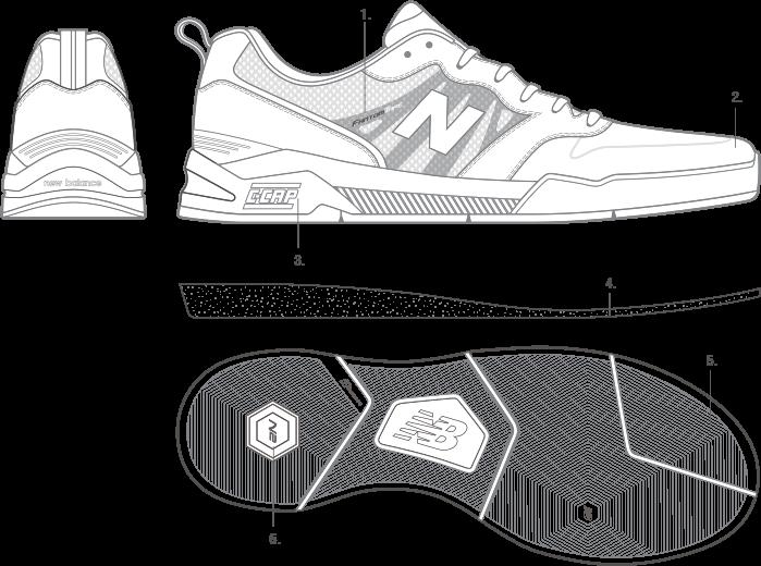 New Balance 868 Tech Diagram